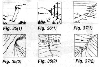 How To Read Topographic Map.How To Read And Understand Topographic Maps
